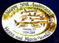50th Wedding Anniversary Gift Plate Personalized