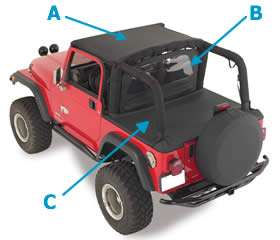 1997 2006 Jeep Wrangler TJ Black Diamond Cover All Kit